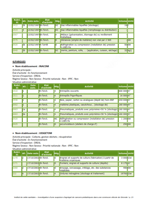 rapport_suspicion_agregats_cancers_pediatriques_gironde_023