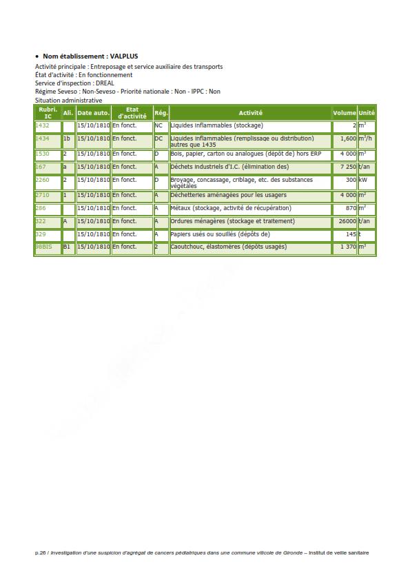 rapport_suspicion_agregats_cancers_pediatriques_gironde_028