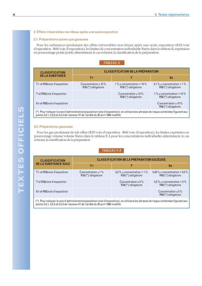 Class embal et etiquetage-page-042