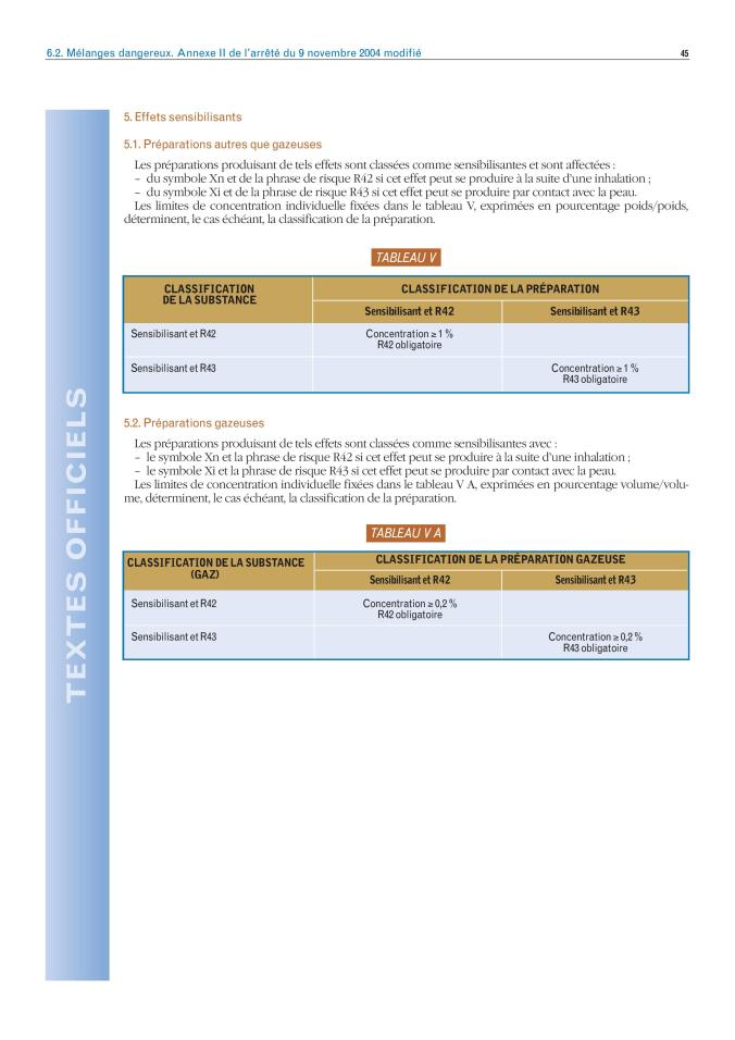 Class embal et etiquetage-page-045