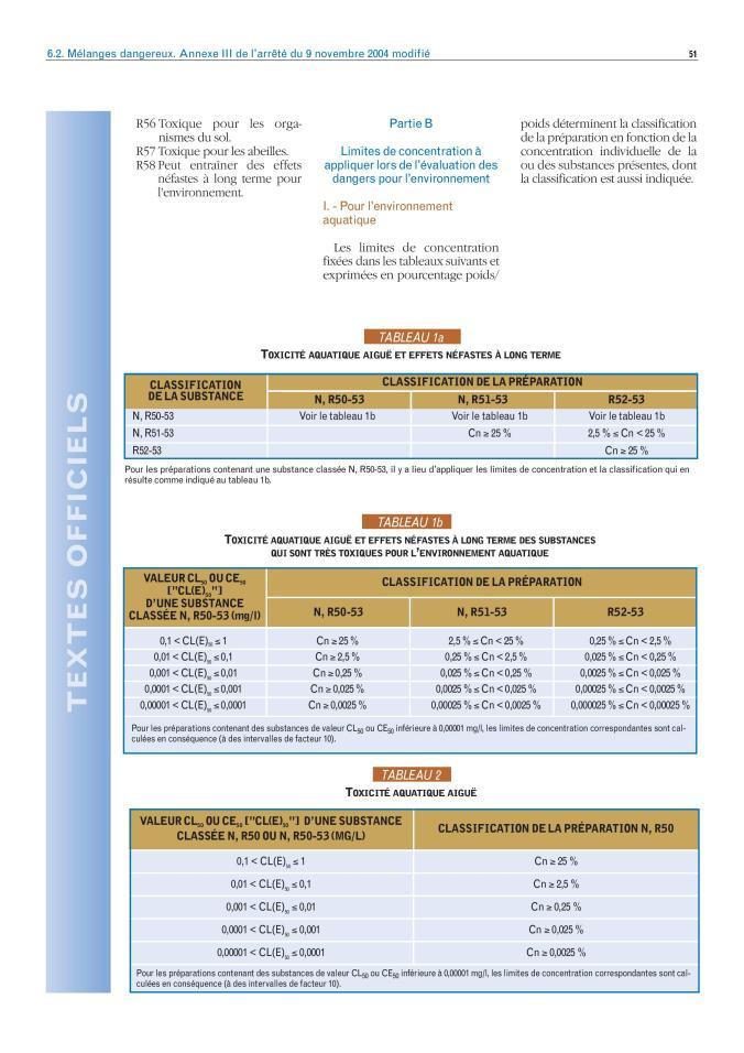 Class embal et etiquetage-page-051