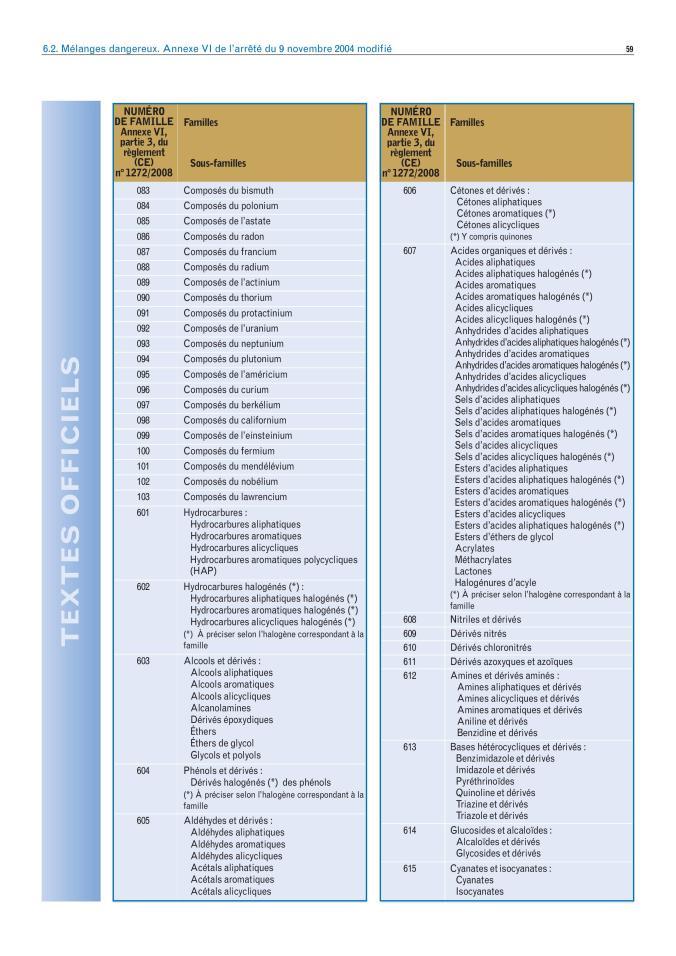 Class embal et etiquetage-page-059