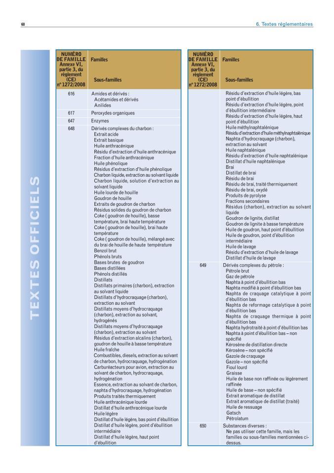 Class embal et etiquetage-page-060